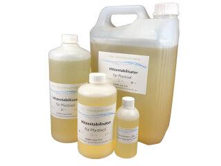 Hitzestabilisator für Plastisol
